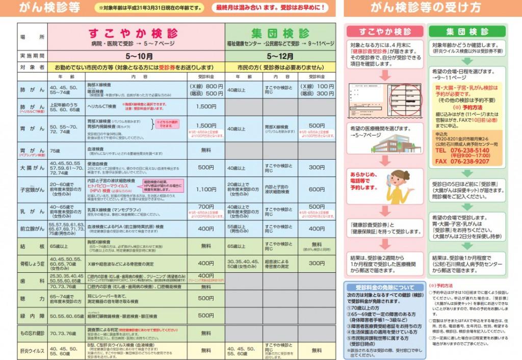 金沢市すこやか検診2